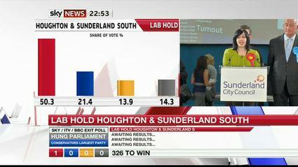 election-night-2010-sky-news-46237