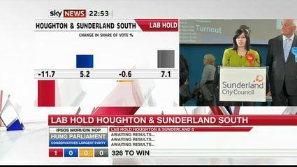 election-night-2010-sky-news-46239