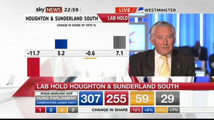 election-night-2010-sky-news-46243