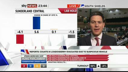 election-night-2010-sky-news-46267