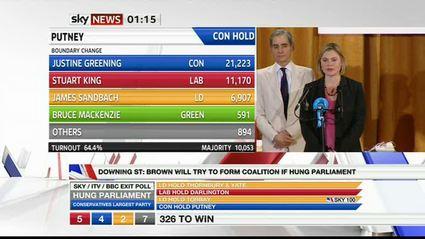 election-night-2010-sky-news-46283