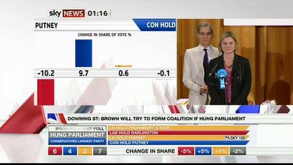election-night-2010-sky-news-46287