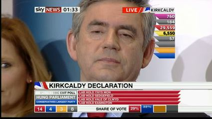 election-night-2010-sky-news-46291