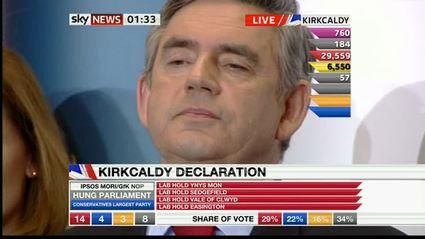 election-night-2010-sky-news-46293