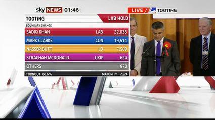 election-night-2010-sky-news-46305