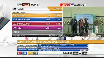 election-night-2010-sky-news-46311
