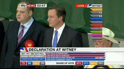 election-night-2010-sky-news-46325