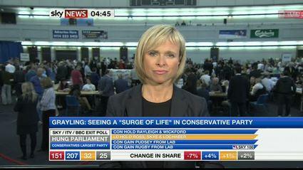 election-night-2010-sky-news-46367