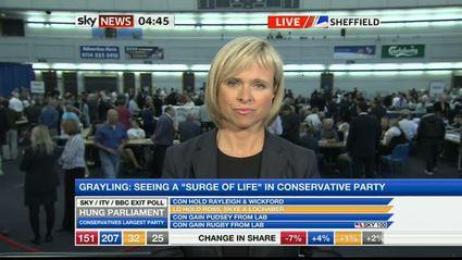 election-night-2010-sky-news-46369