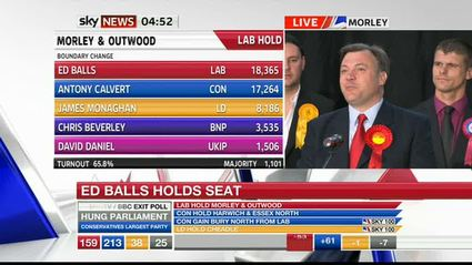 election-night-2010-sky-news-46371