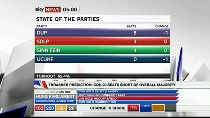 election-night-2010-sky-news-46375