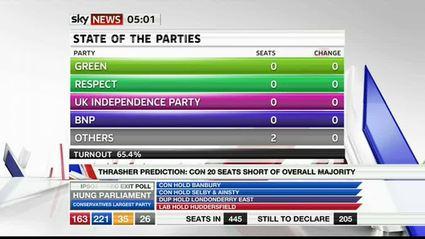 election-night-2010-sky-news-46377