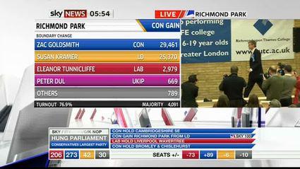 election-night-2010-sky-news-46413