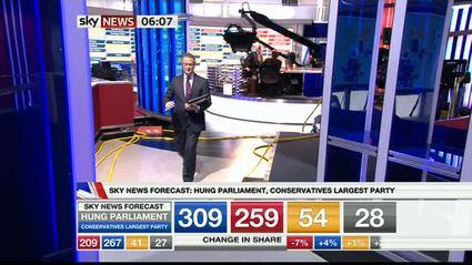 election-night-2010-sky-news-46423