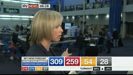 election-night-2010-sky-news-46427