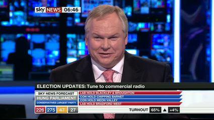 election-night-2010-sky-news-46439