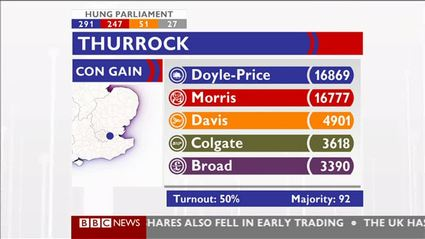 hungover-bbc-news-friday-sunday-47876