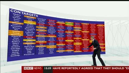 hungover-bbc-news-friday-sunday-47945