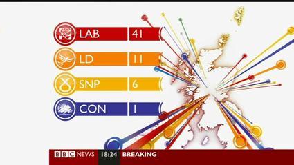 hungover-bbc-news-friday-sunday-47961