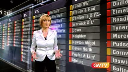 gmtv-promo-the-morning-after-general-election-2010-8