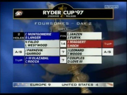 sky-sports-1997-ryder-cup-33229