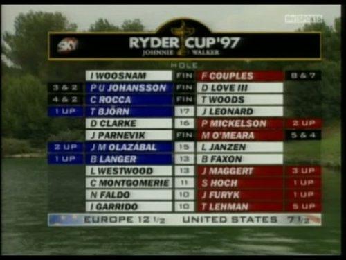 sky-sports-1997-ryder-cup-33235