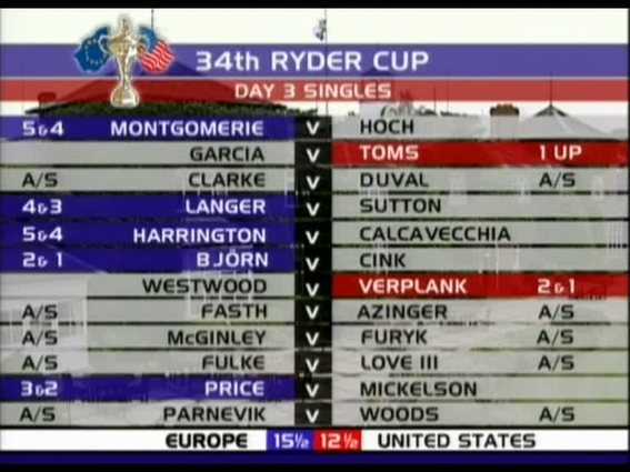 sky-sports-2002-ryder-cup-33237
