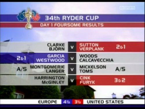 sky-sports-2002-ryder-cup-33243