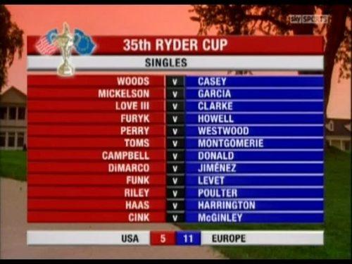 sky-sports-2004-ryder-cup-31396