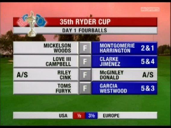 sky-sports-2004-ryder-cup-33232