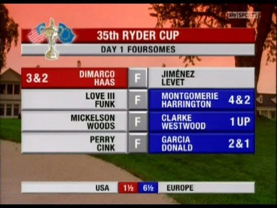 sky-sports-2004-ryder-cup-33238