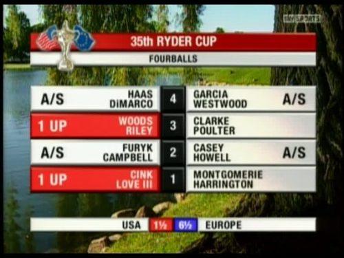 sky-sports-2004-ryder-cup-33244