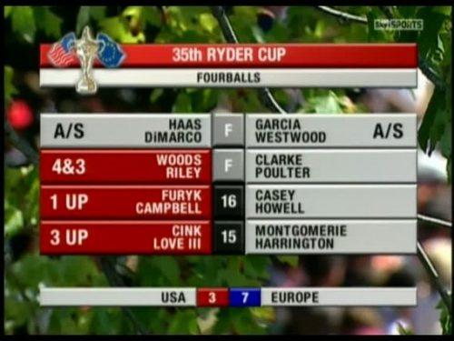 sky-sports-2004-ryder-cup-33253