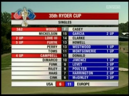 sky-sports-2004-ryder-cup-33257
