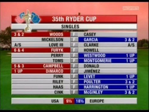 sky-sports-2004-ryder-cup-33260