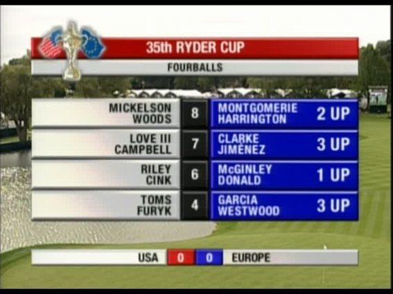 sky-sports-2004-ryder-cup-33262
