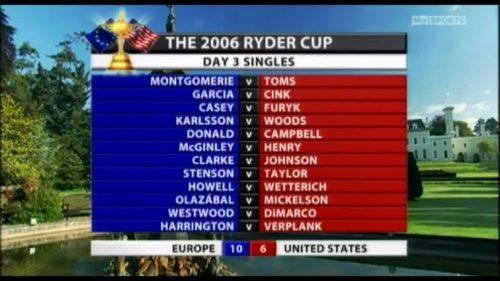 sky-sports-2006-ryder-cup-31392