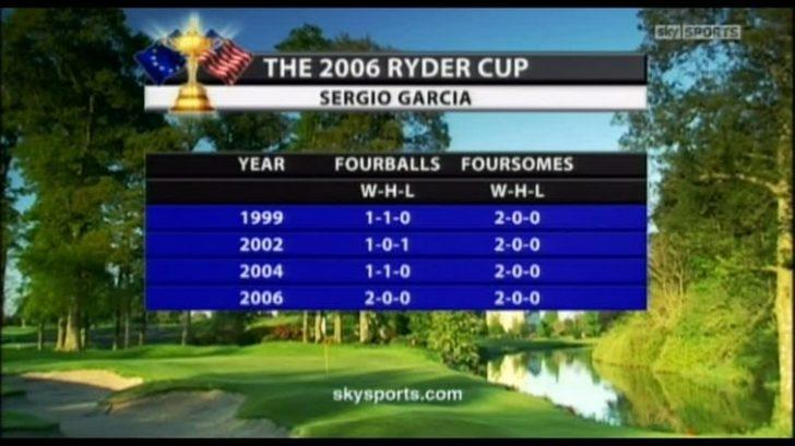 sky-sports-2006-ryder-cup-32646