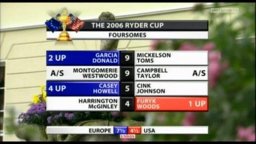sky-sports-2006-ryder-cup-33233