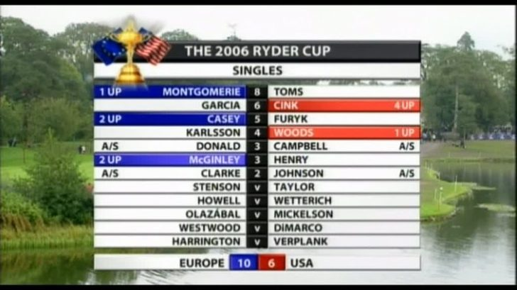 sky-sports-2006-ryder-cup-33245