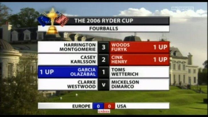 sky-sports-2006-ryder-cup-33250