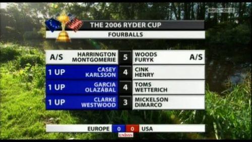 sky-sports-2006-ryder-cup-33254