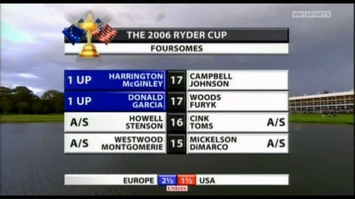 sky-sports-2006-ryder-cup-33258