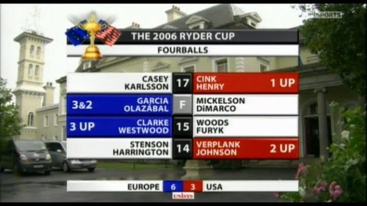 sky-sports-2006-ryder-cup-33263