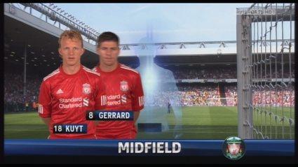 sky-sports-premierhip-football-2010b (19)
