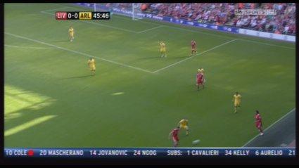 sky-sports-premierhip-football-2010b (50)