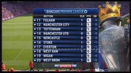 sky-sports-premierhip-football-2010b (63)