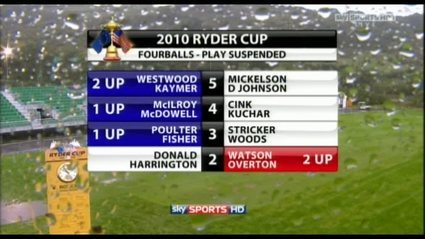 sky-sports-2010-ryder-cup-ident (46)