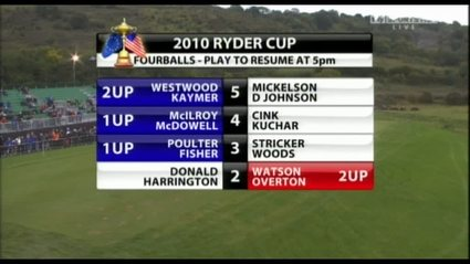 sky-sports-2010-ryder-cup-ident (53)