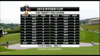 sky-sports-2010-ryder-cup-ident (56)